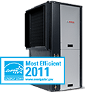 2011 most efficiant
